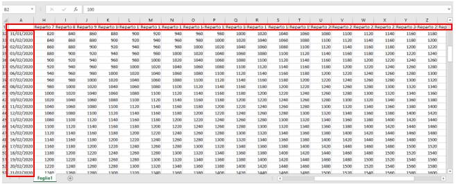 Come bloccare righe e colonne su Excel