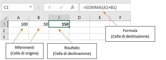 Foglio di Calcolo Formule e Funzioni