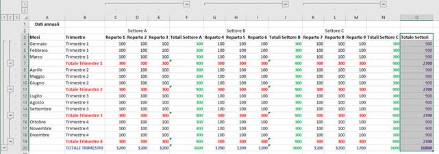Raggruppare Subtotali su Excel