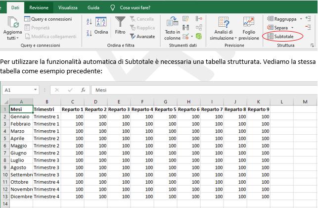 Come gestire i Subtotali su Excel